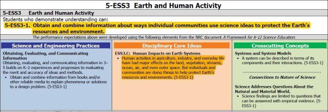 Earth & Human Activity