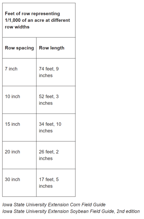 crop row spacing